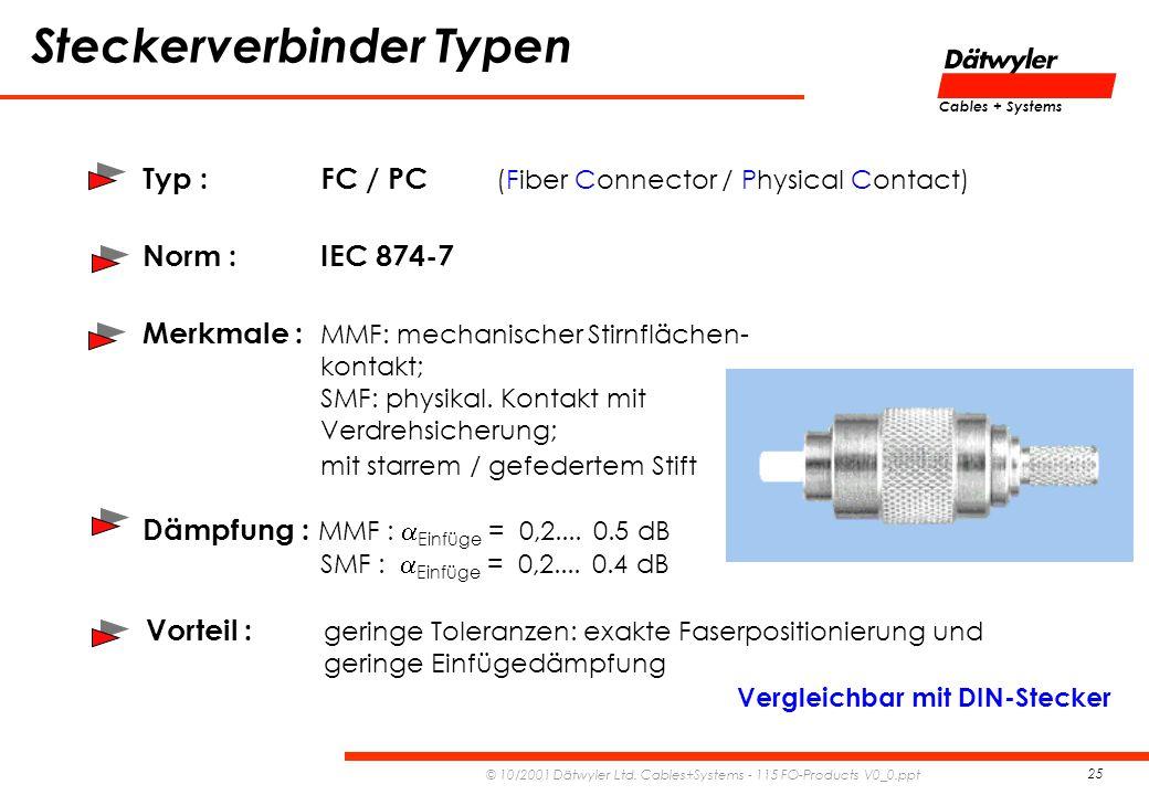 Vergleichbar mit DIN-Stecker