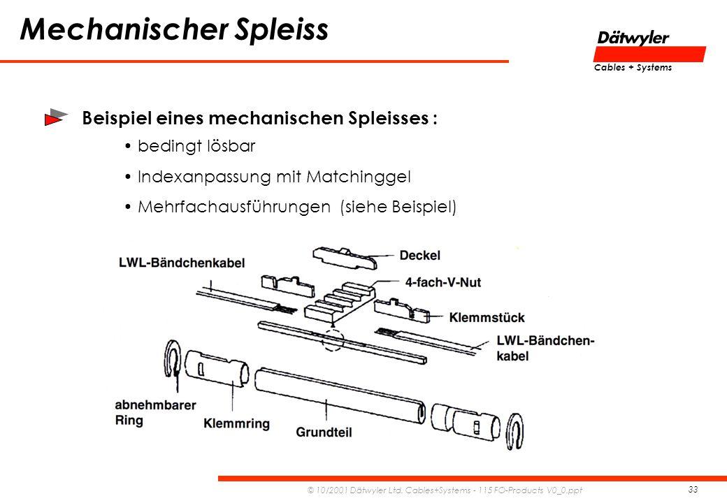 Mechanischer Spleiss Beispiel eines mechanischen Spleisses :