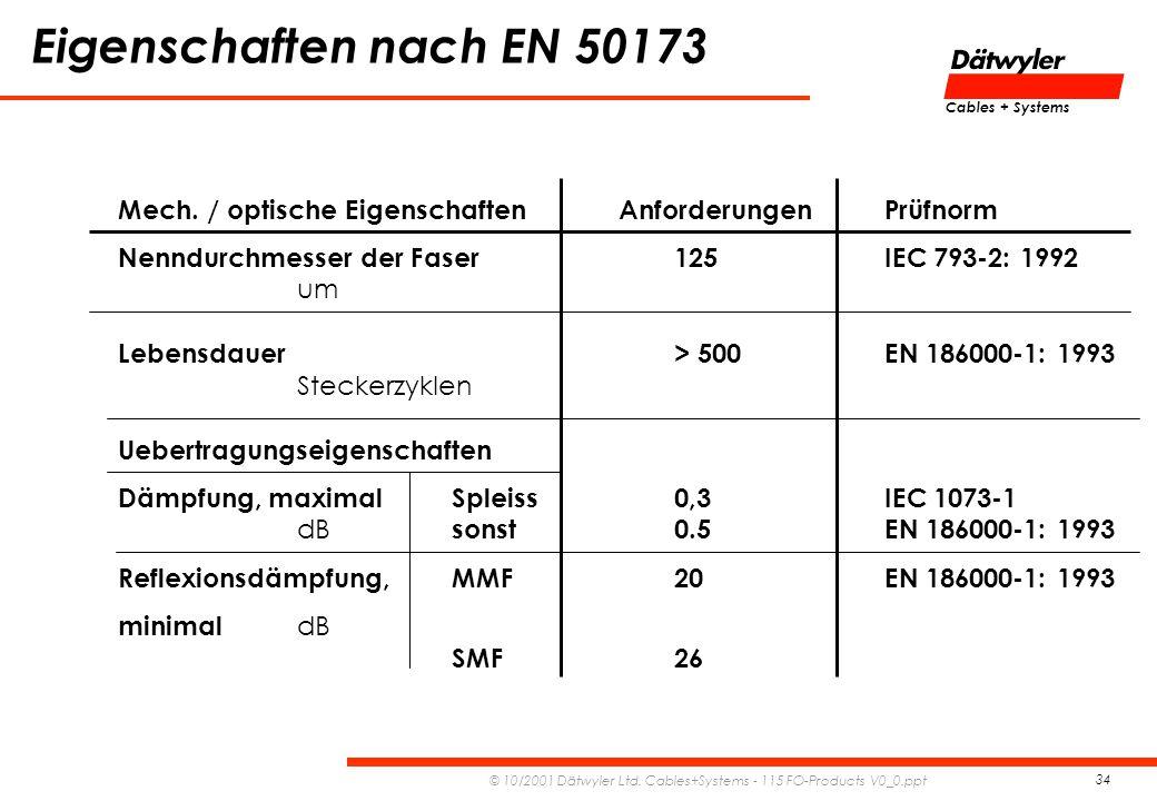 Eigenschaften nach EN 50173 Mech. / optische Eigenschaften Anforderungen Prüfnorm. Nenndurchmesser der Faser 125 IEC 793-2: 1992.