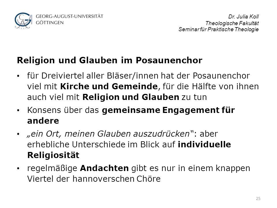 Dr. Julia Koll Theologische Fakultät Seminar für Praktische Theologie