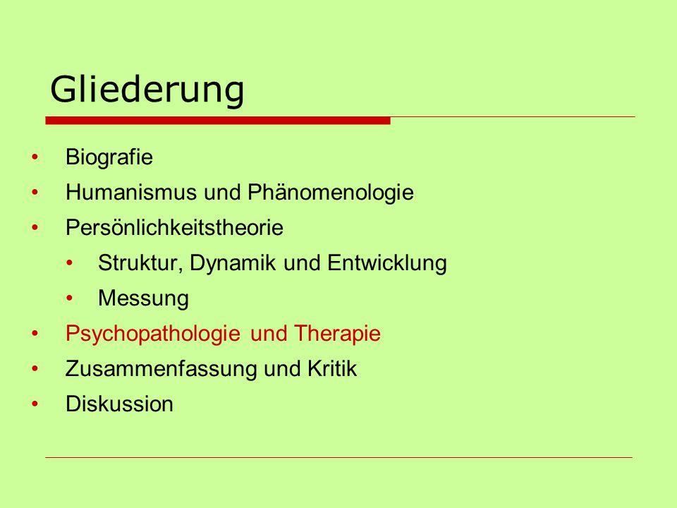 Gliederung Biografie Humanismus und Phänomenologie