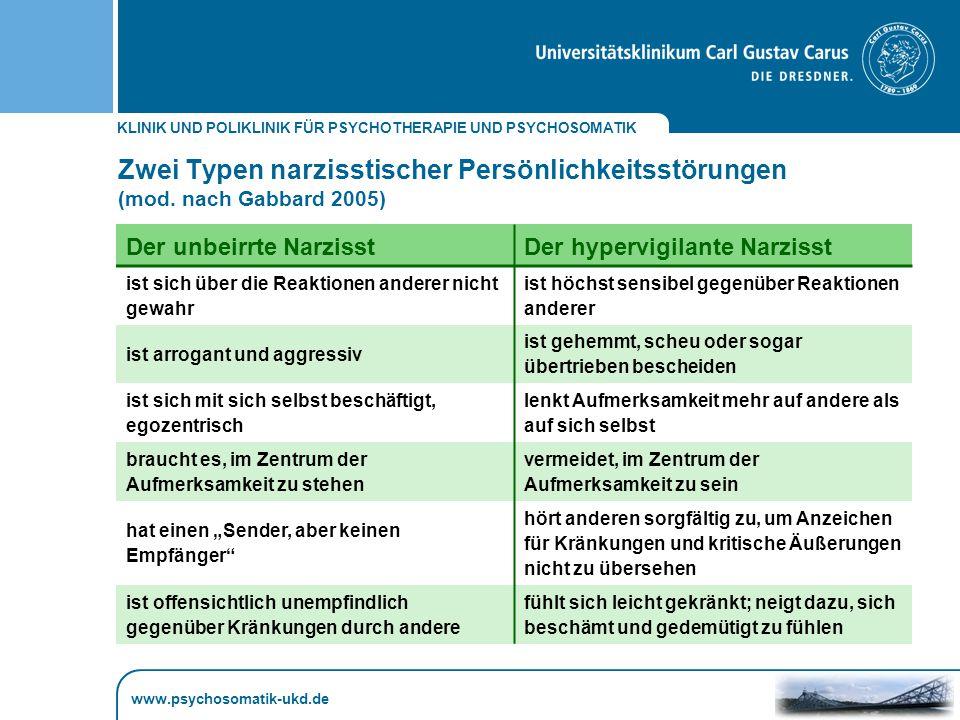 Zwei Typen narzisstischer Persönlichkeitsstörungen (mod