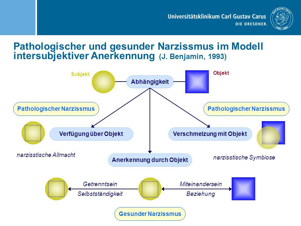 Pathologischer und gesunder Narzissmus im Modell intersubjektiver Anerkennung (J. Benjamin, 1993)