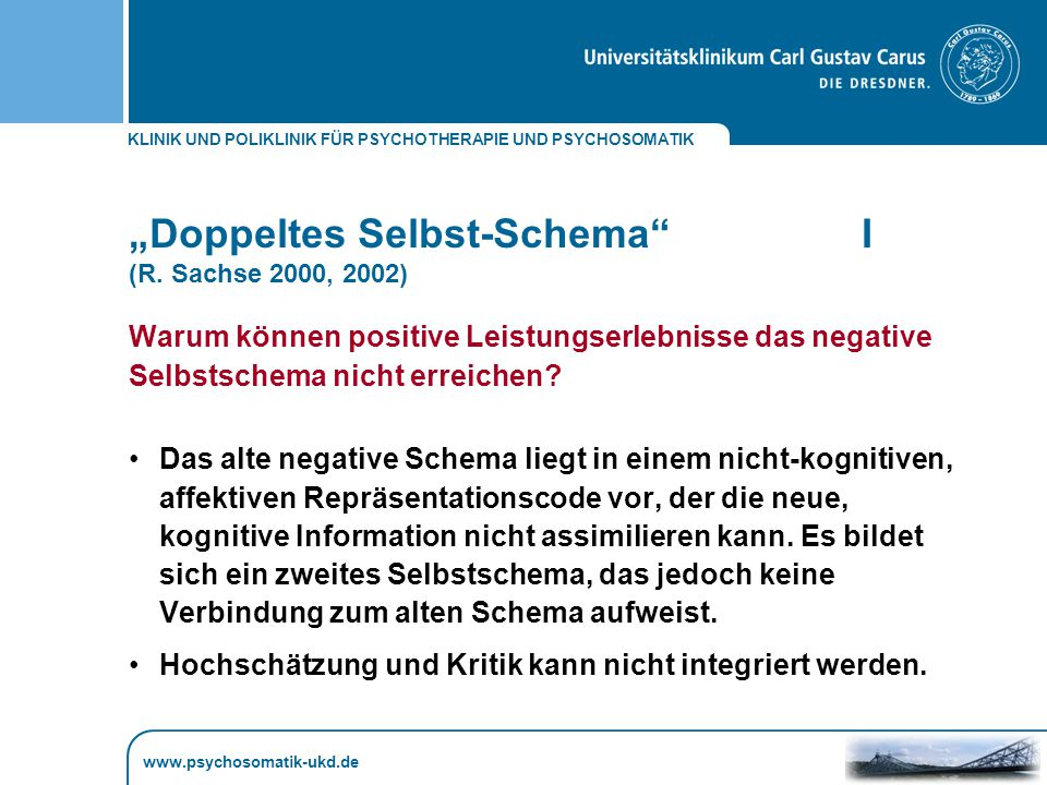 """Doppeltes Selbst-Schema I (R. Sachse 2000, 2002)"