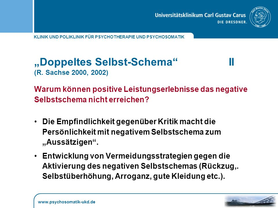 """""""Doppeltes Selbst-Schema II (R. Sachse 2000, 2002)"""