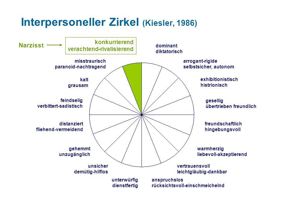 Interpersoneller Zirkel (Kiesler, 1986)