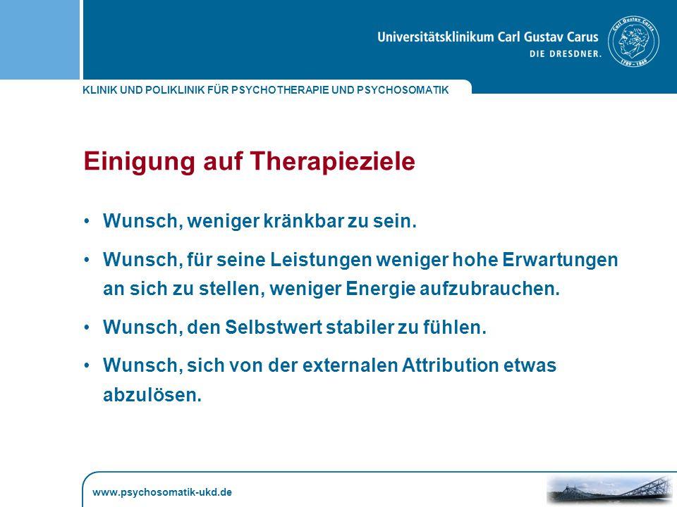 Einigung auf Therapieziele