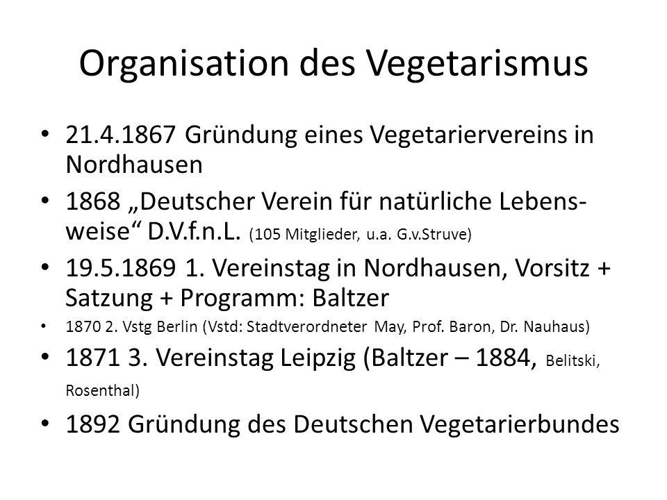Organisation des Vegetarismus