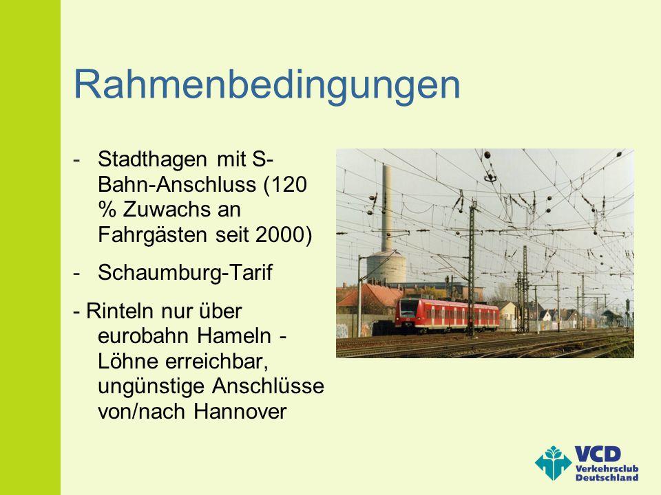 Rahmenbedingungen Stadthagen mit S-Bahn-Anschluss (120 % Zuwachs an Fahrgästen seit 2000) Schaumburg-Tarif.