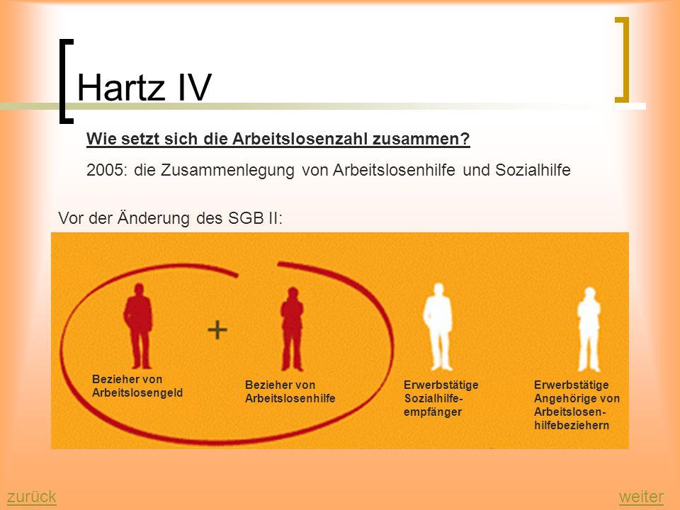 Hartz IV Wie setzt sich die Arbeitslosenzahl zusammen