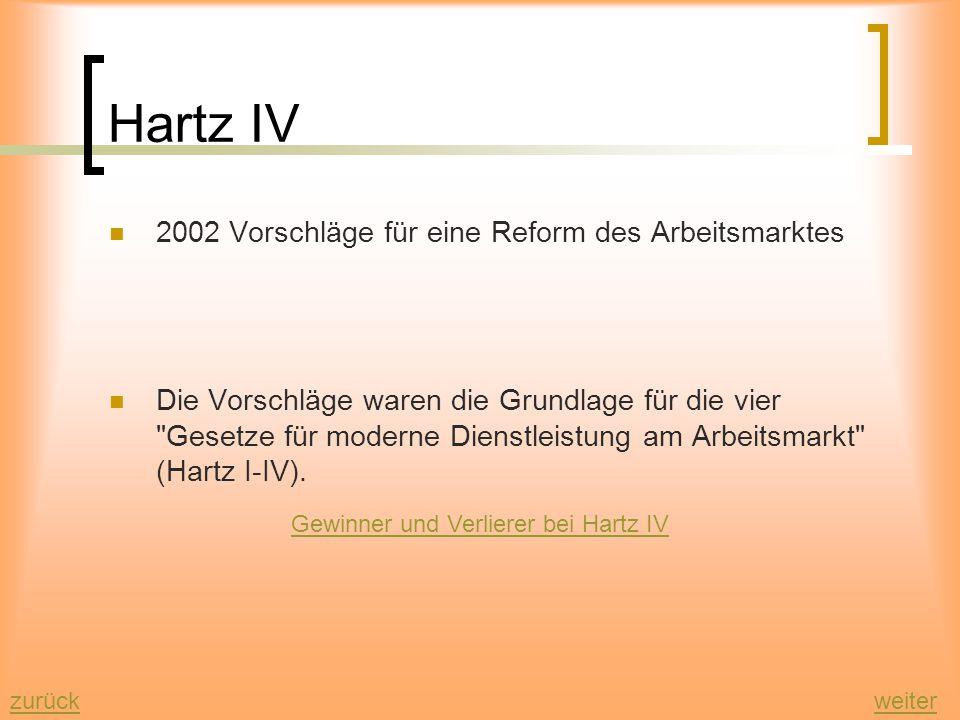 Gewinner und Verlierer bei Hartz IV