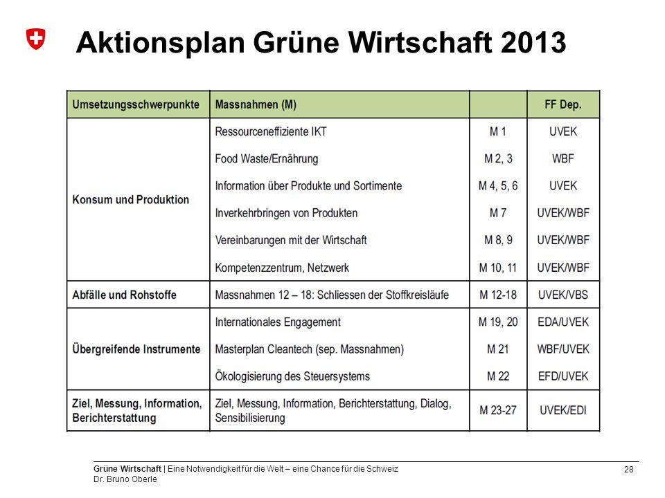 Aktionsplan Grüne Wirtschaft 2013