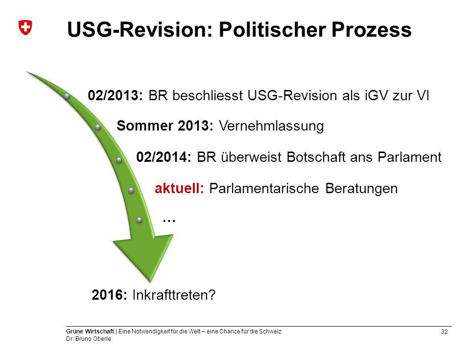 USG-Revision: Politischer Prozess
