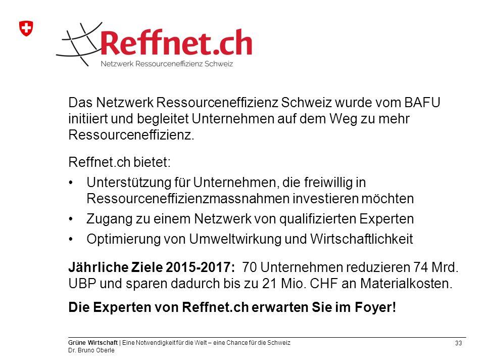 Das Netzwerk Ressourceneffizienz Schweiz wurde vom BAFU initiiert und begleitet Unternehmen auf dem Weg zu mehr Ressourceneffizienz.