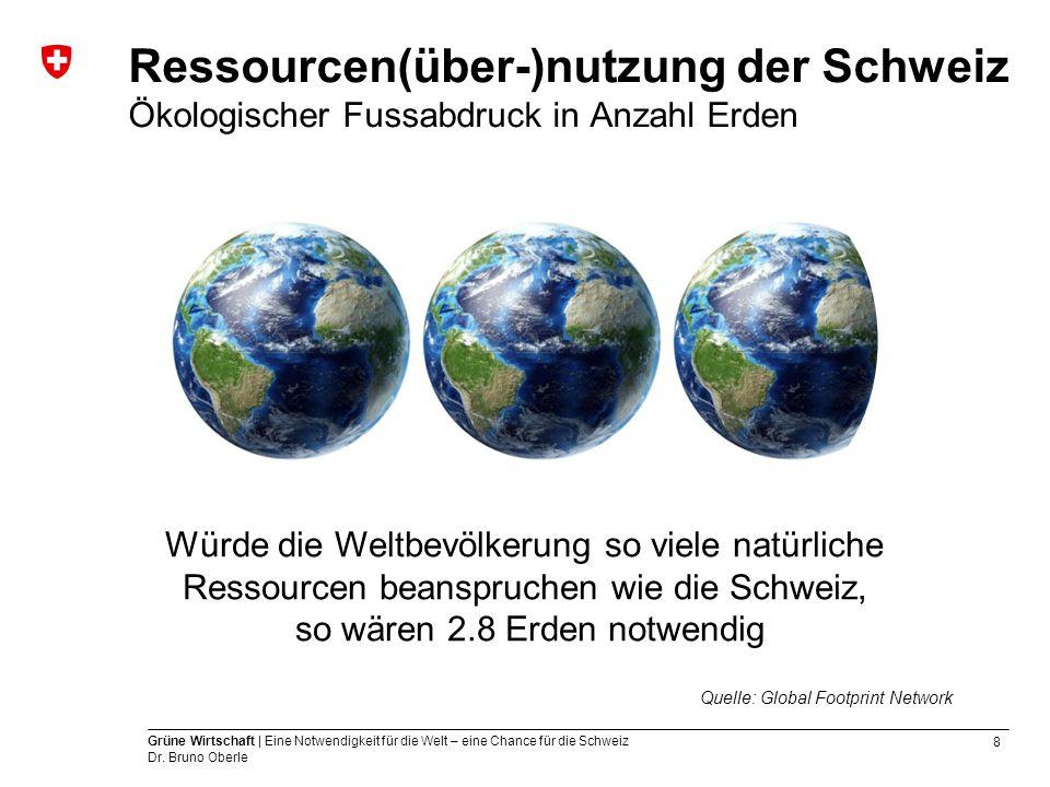 Ressourcen(über-)nutzung der Schweiz Ökologischer Fussabdruck in Anzahl Erden