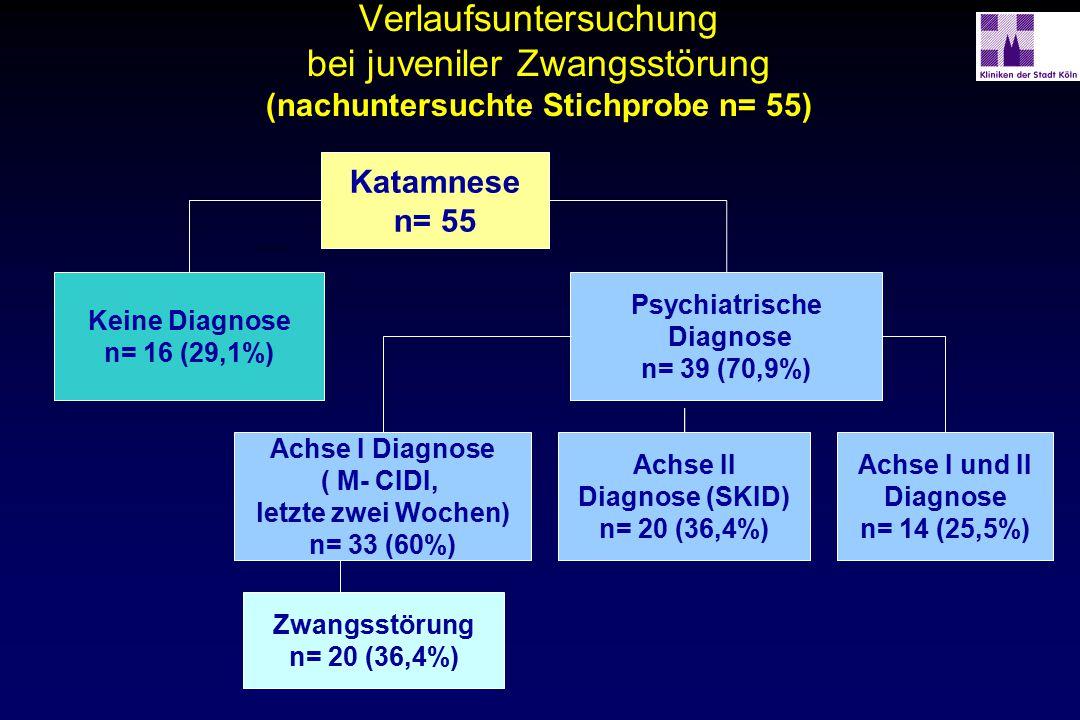 Verlaufsuntersuchung bei juveniler Zwangsstörung (nachuntersuchte Stichprobe n= 55)
