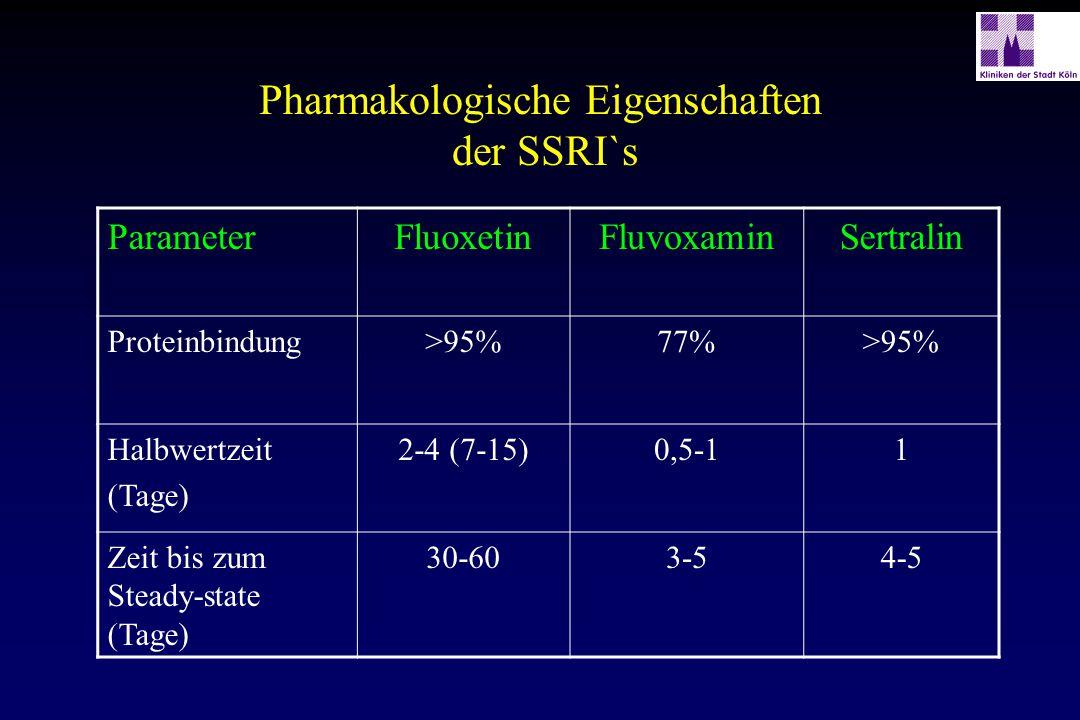 Pharmakologische Eigenschaften der SSRI`s