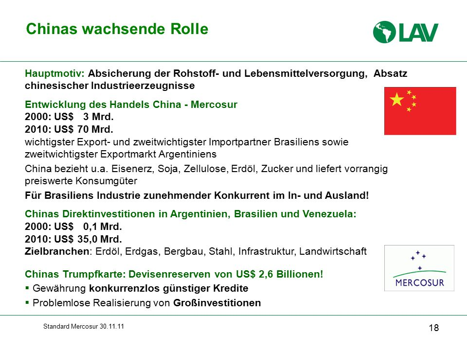 Chinas wachsende Rolle