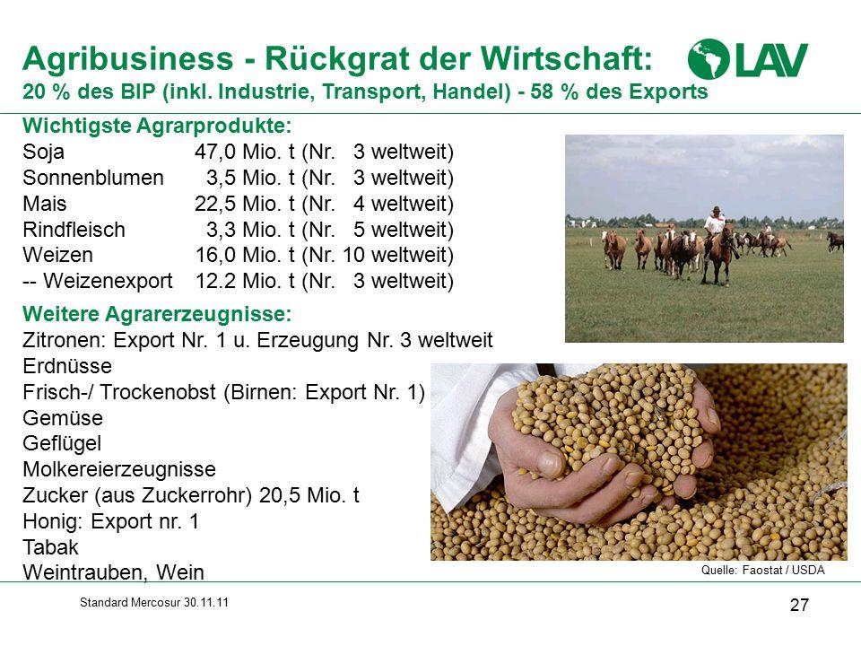 Agribusiness - Rückgrat der Wirtschaft: