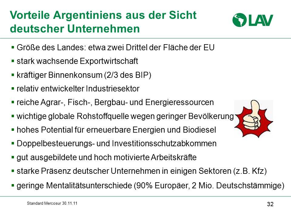 Vorteile Argentiniens aus der Sicht deutscher Unternehmen