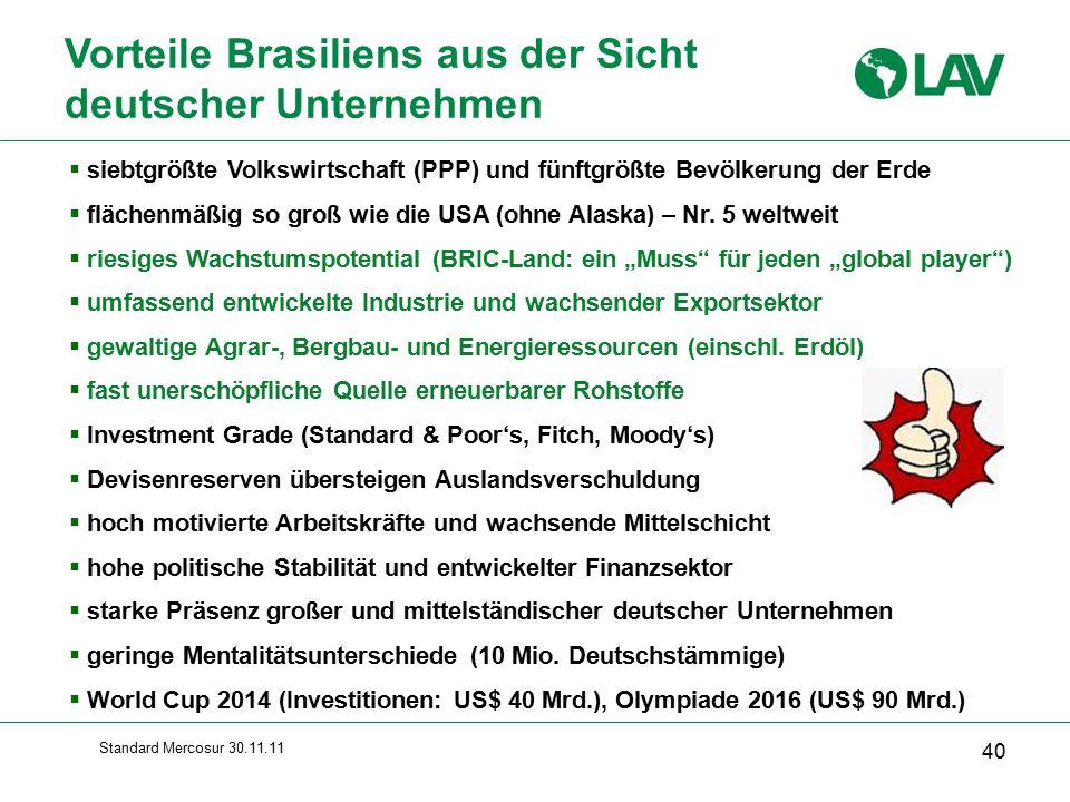 Vorteile Brasiliens aus der Sicht deutscher Unternehmen