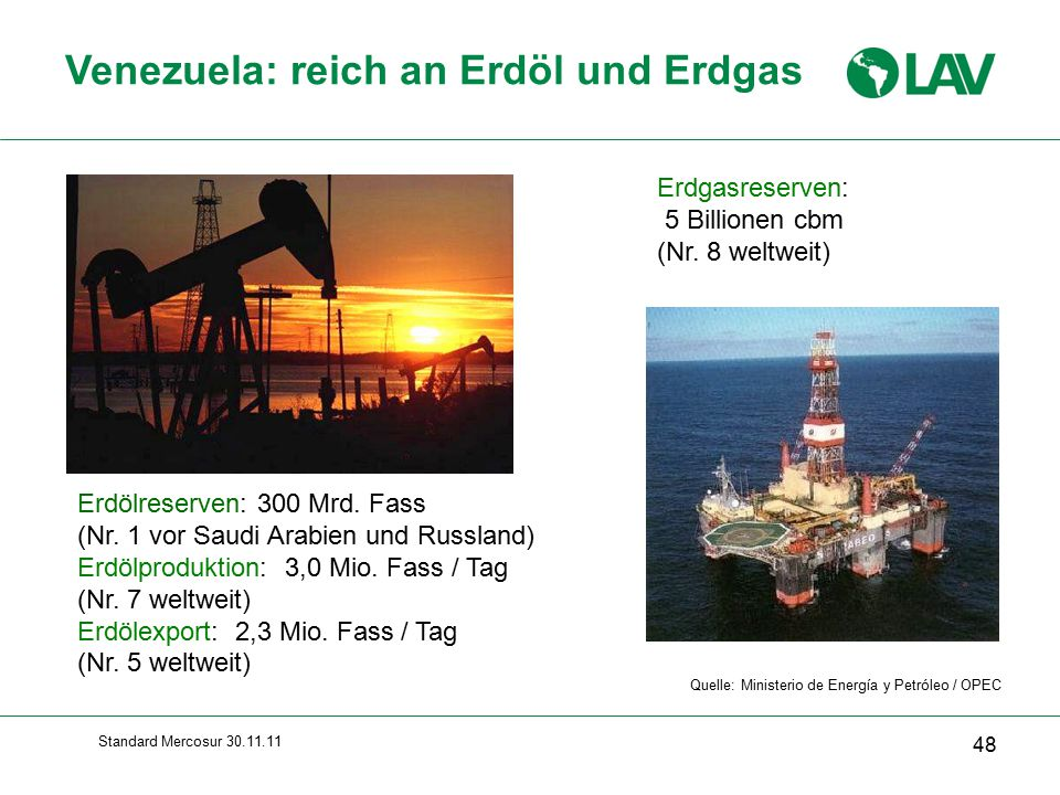 Venezuela: reich an Erdöl und Erdgas