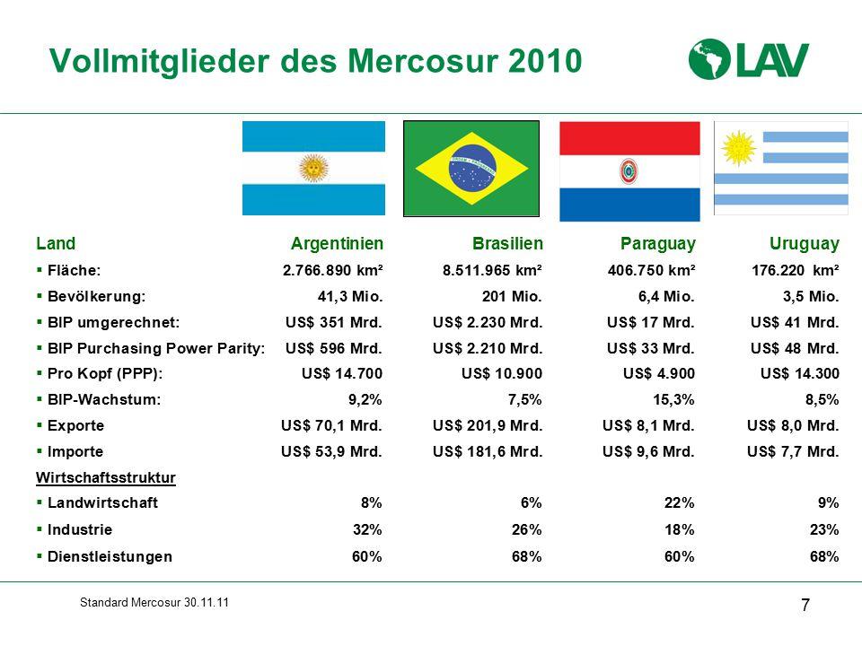 Vollmitglieder des Mercosur 2010