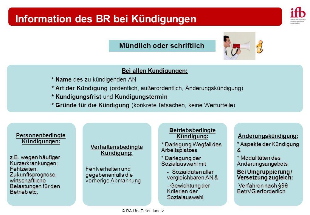 Information des BR bei Kündigungen