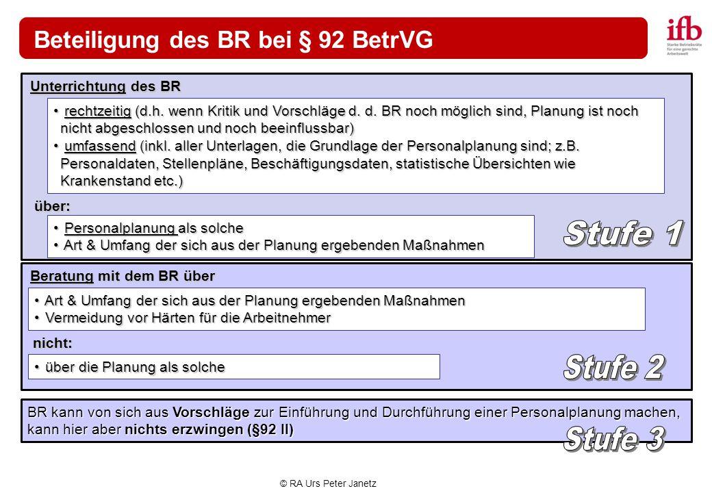 Beteiligung des BR bei § 92 BetrVG