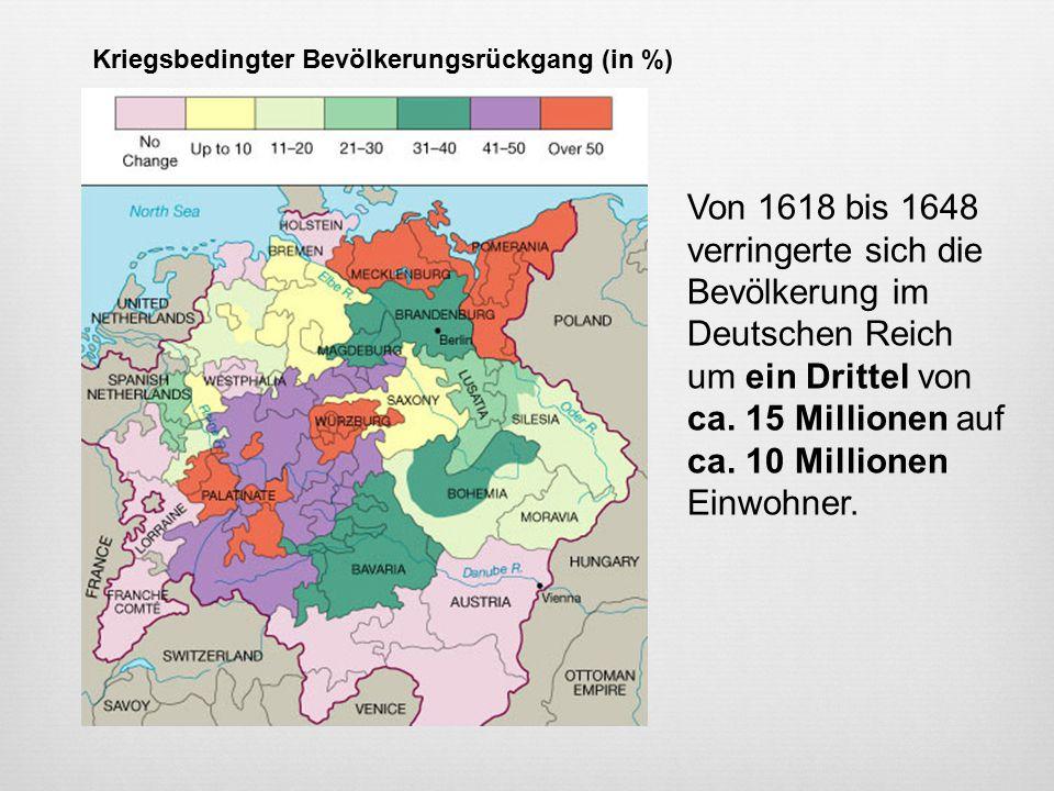 Kriegsbedingter Bevölkerungsrückgang (in %)