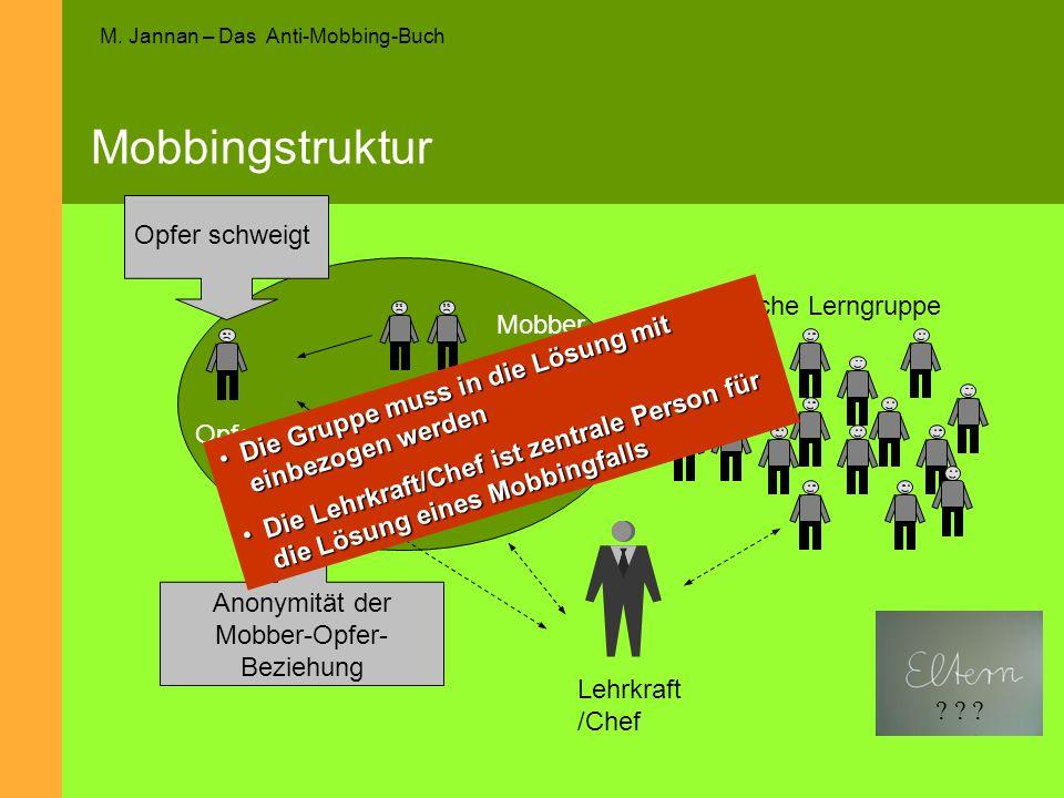 Anonymität der Mobber-Opfer-Beziehung