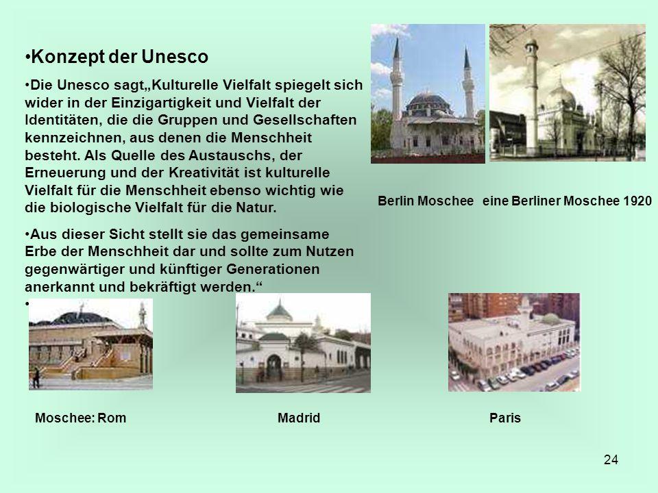Konzept der Unesco