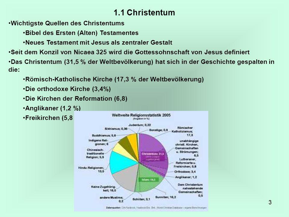 1.1 Christentum Wichtigste Quellen des Christentums
