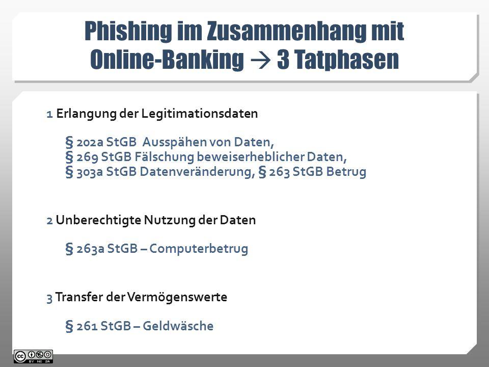 Phishing im Zusammenhang mit Online-Banking  3 Tatphasen