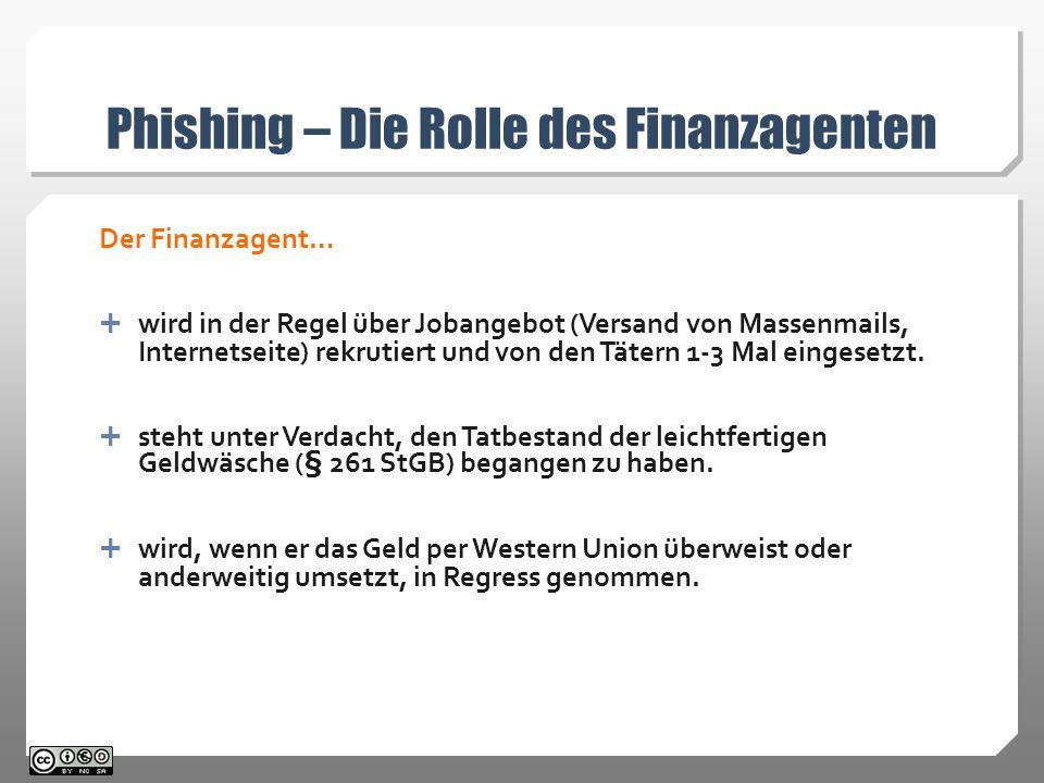 Phishing – Die Rolle des Finanzagenten