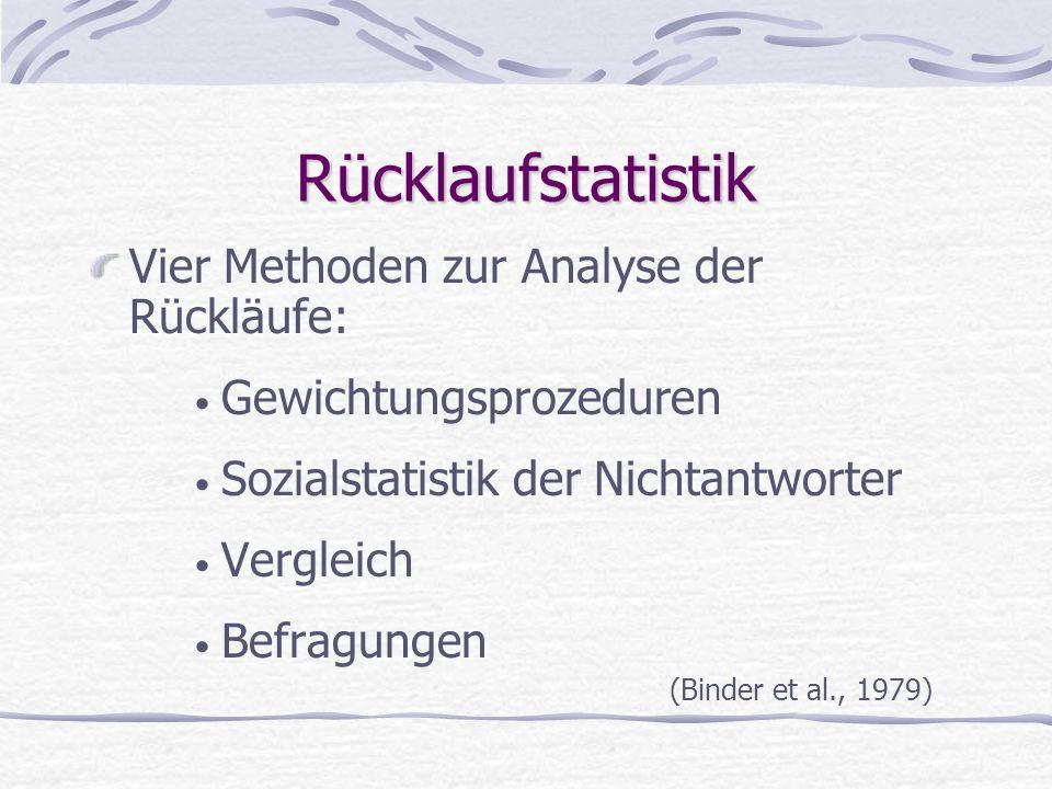 Rücklaufstatistik Vier Methoden zur Analyse der Rückläufe: