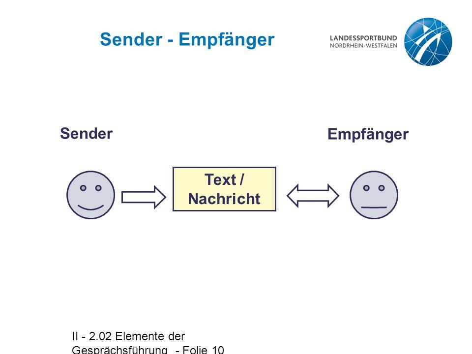 Sender - Empfänger Sender Empfänger Text / Nachricht