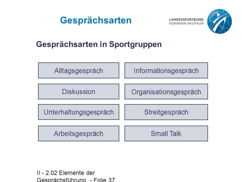 Gesprächsarten Gesprächsarten in Sportgruppen Alltagsgespräch