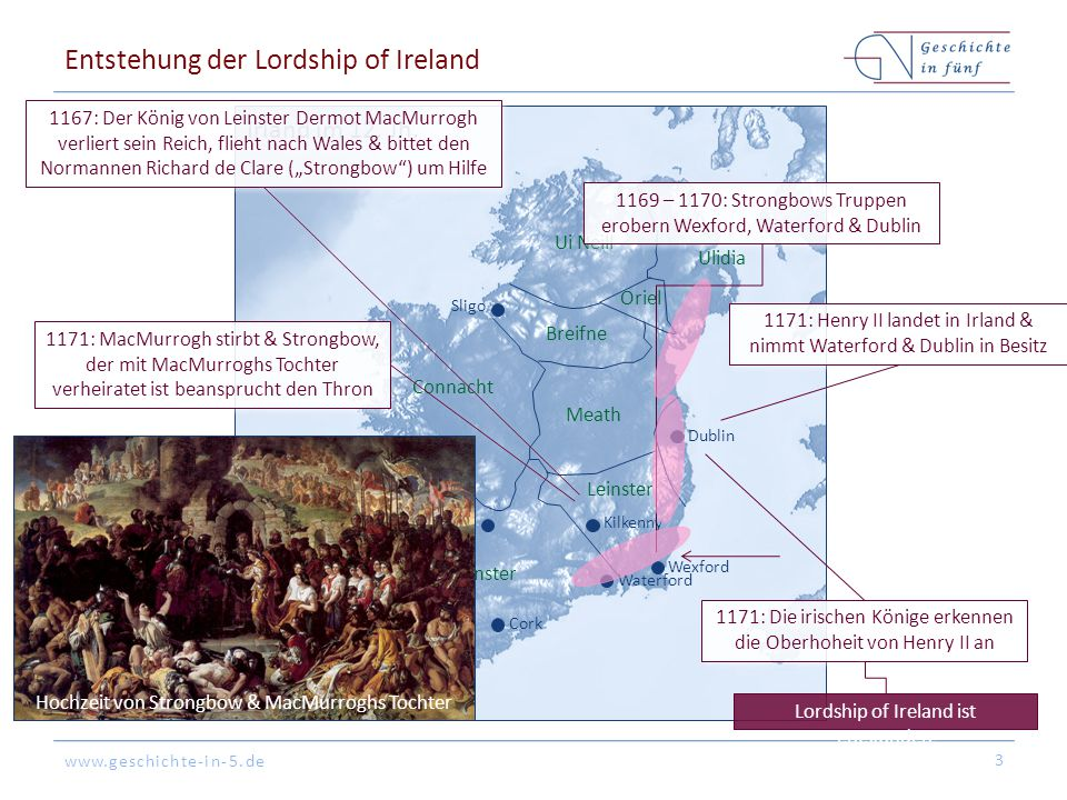 Entstehung der Lordship of Ireland