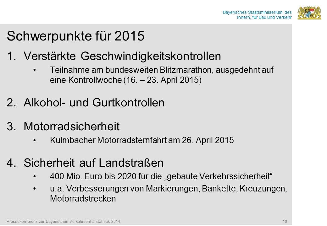 Schwerpunkte für 2015 Verstärkte Geschwindigkeitskontrollen