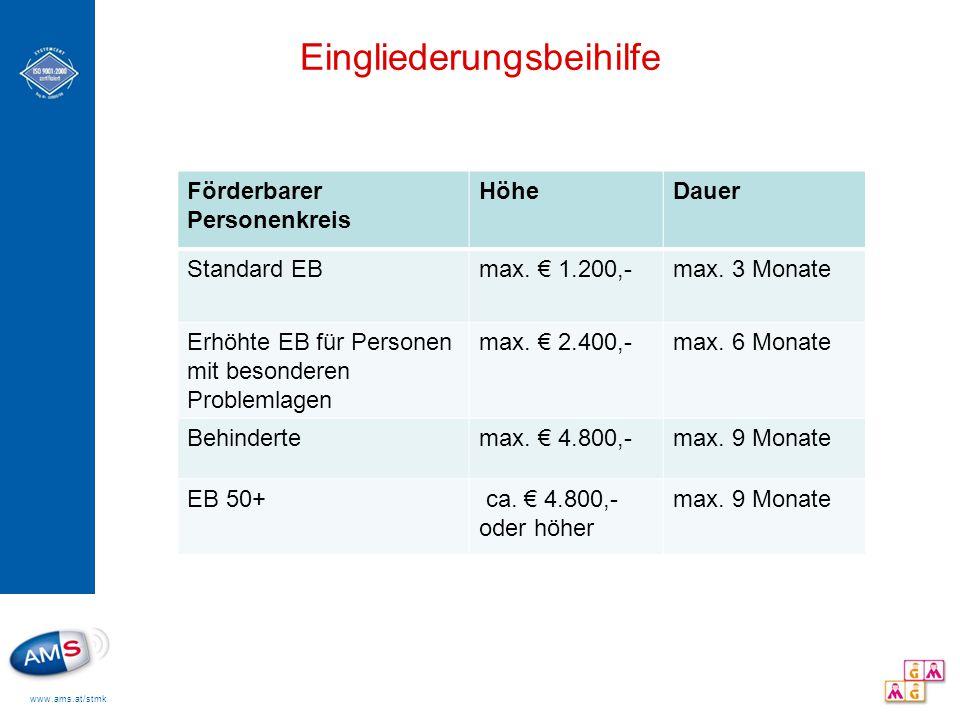 EPU - Ein Personen Unternehmen
