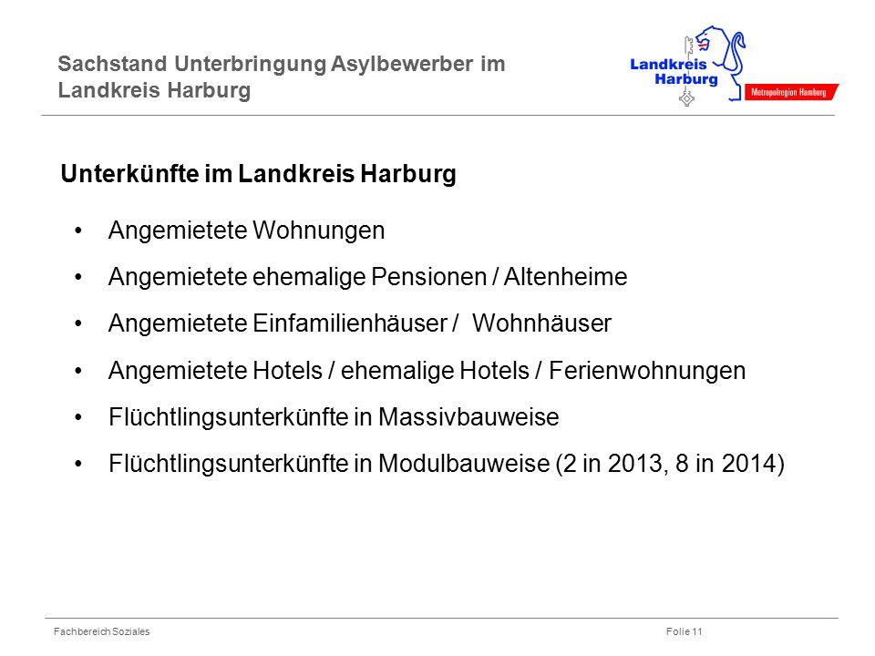 Unterkünfte im Landkreis Harburg