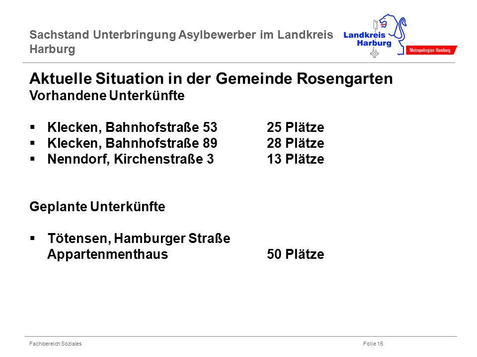 Aktuelle Situation in der Gemeinde Rosengarten