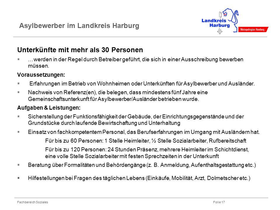 Asylbewerber im Landkreis Harburg