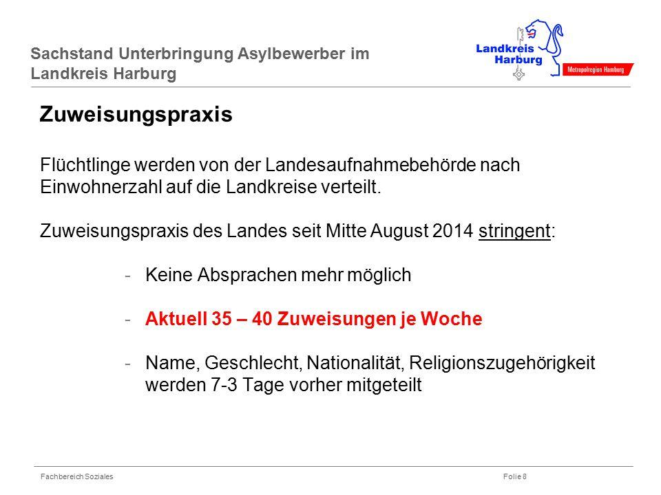 Sachstand Unterbringung Asylbewerber im Landkreis Harburg