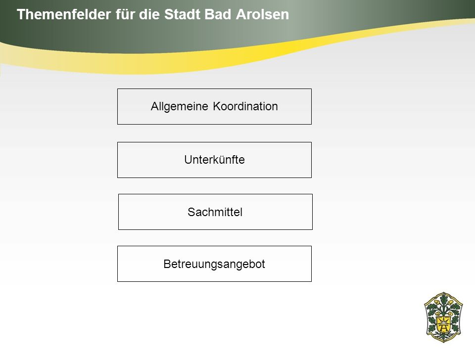 Themenfelder für die Stadt Bad Arolsen