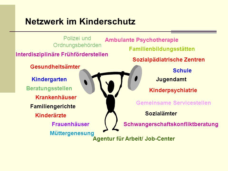 Netzwerk im Kinderschutz