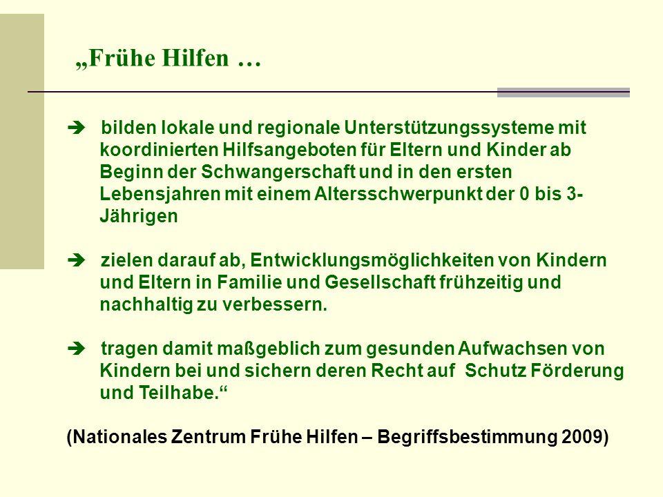 """""""Frühe Hilfen …"""