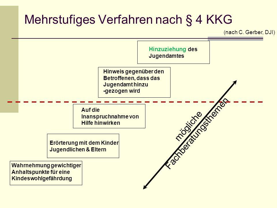 Mehrstufiges Verfahren nach § 4 KKG