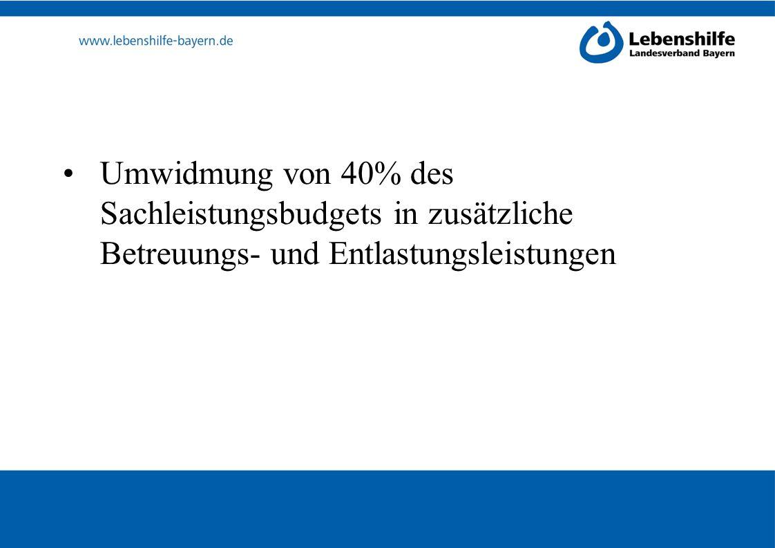 Umwidmung von 40% des Sachleistungsbudgets in zusätzliche Betreuungs- und Entlastungsleistungen
